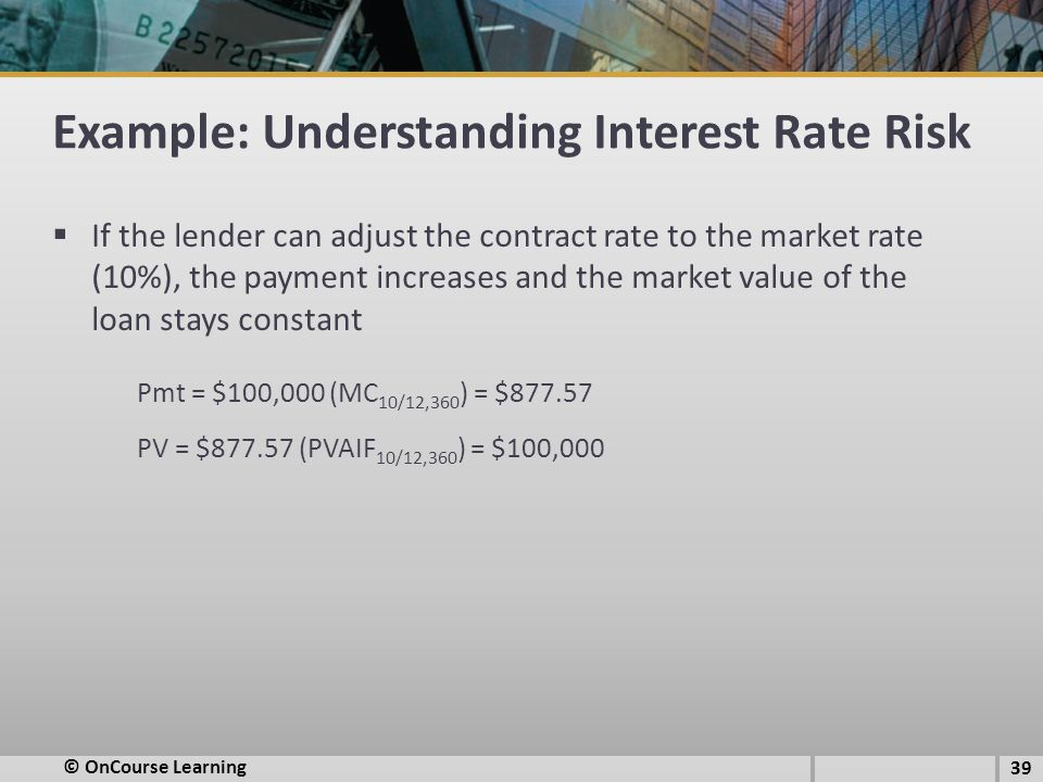 Example: Understanding Interest Rate Risk  If the lender can adjust the contract rate to the market rate (10%), the payment increases and the market value of the loan stays constant Pmt = $100,000 (MC 10/12,360 ) = $877.57 PV = $877.57 (PVAIF 10/12,360 ) = $100,000 © OnCourse Learning 39