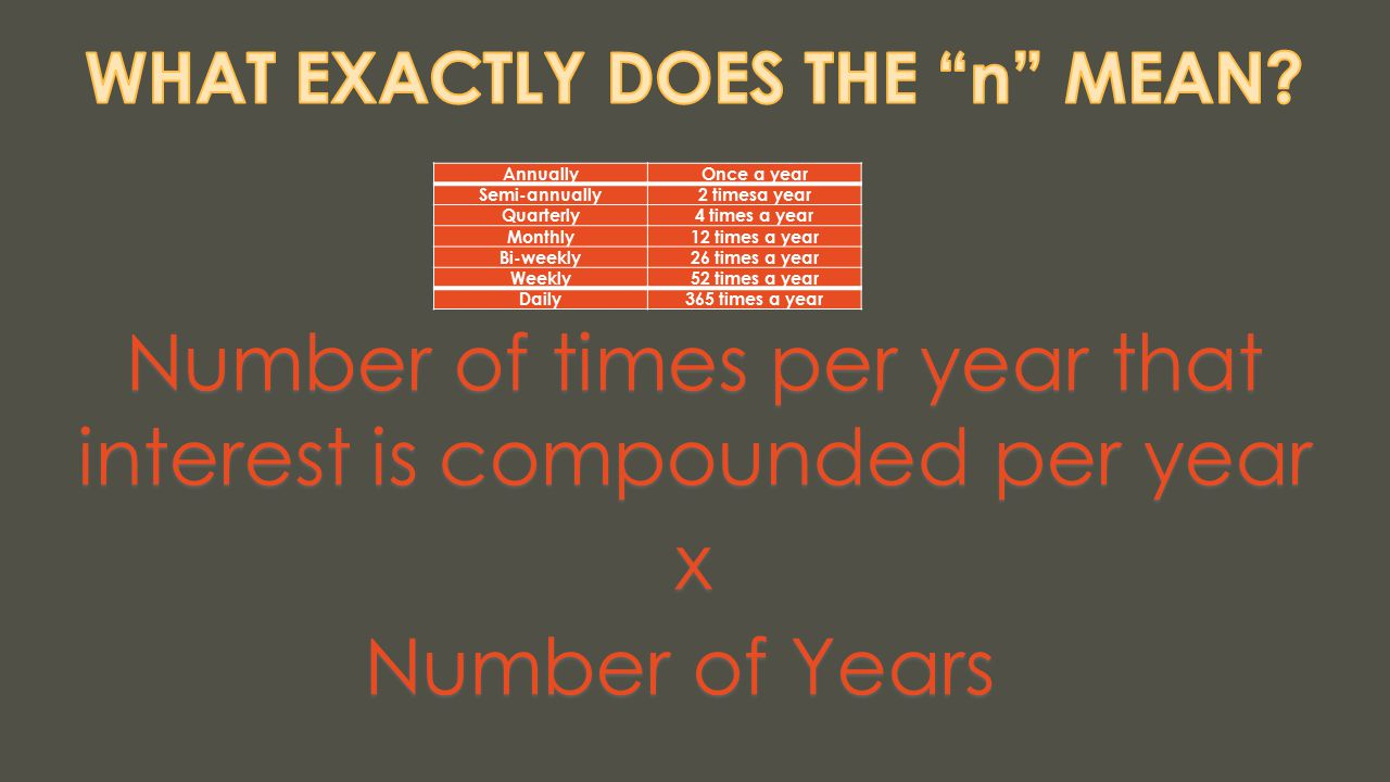 Number of times per year that interest is compounded per year Number of Years x AnnuallyOnce a year Semi-annually2 timesa year Quarterly4 times a year