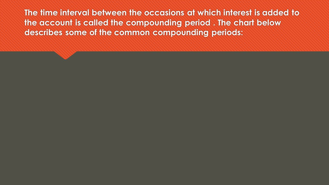 The time interval between the occasions at which interest is added to the account is called the compounding period. The chart below describes some of