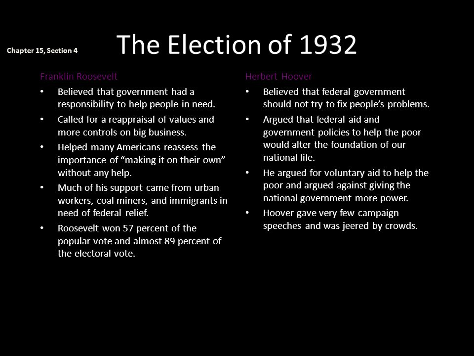 The Election of 1932 Herbert Hoover Believed that federal government should not try to fix people's problems. Argued that federal aid and government p