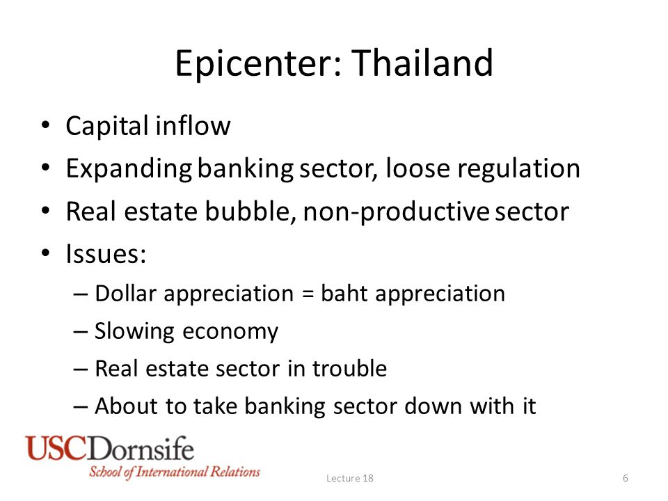 Epicenter: Thailand Capital inflow Expanding banking sector, loose regulation Real estate bubble, non-productive sector Issues: – Dollar appreciation = baht appreciation – Slowing economy – Real estate sector in trouble – About to take banking sector down with it Lecture 186