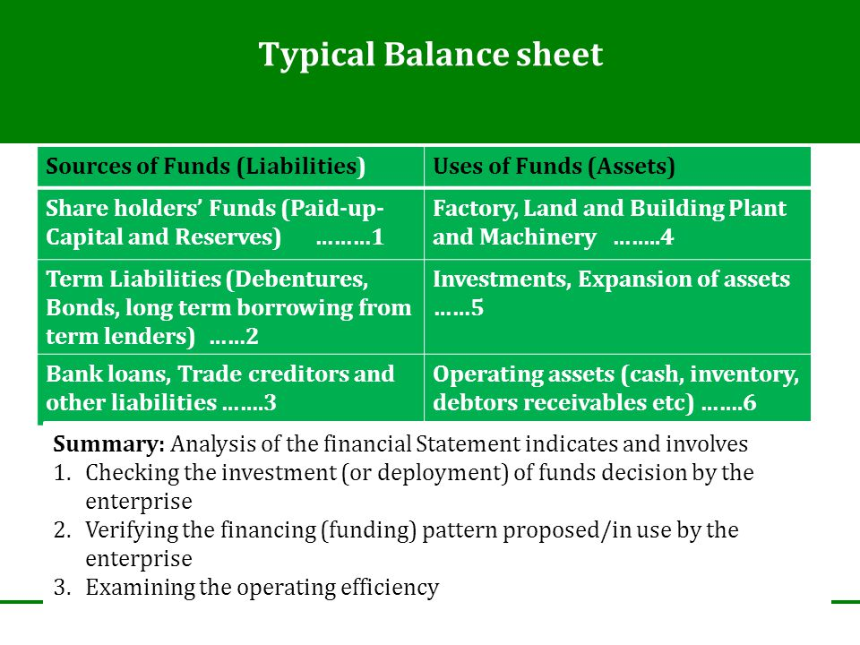 Typical Balance sheet Sources of Funds (Liabilities)Uses of Funds (Assets) Share holders' Funds (Paid-up- Capital and Reserves) ………1 Factory, Land and Building Plant and Machinery ……..4 Term Liabilities (Debentures, Bonds, long term borrowing from term lenders) ……2 Investments, Expansion of assets ……5 Bank loans, Trade creditors and other liabilities …….3 Operating assets (cash, inventory, debtors receivables etc) …….6 Summary: Analysis of the financial Statement indicates and involves 1.Checking the investment (or deployment) of funds decision by the enterprise 2.Verifying the financing (funding) pattern proposed/in use by the enterprise 3.Examining the operating efficiency