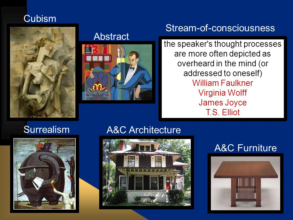 Cubism Surrealism Abstract A&C Architecture A&C Furniture the speaker's thought processes are more often depicted as overheard in the mind (or address