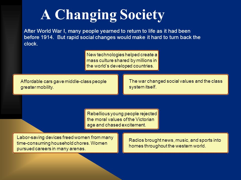 A Changing Society New technologies helped create a mass culture shared by millions in the world's developed countries. Rebellious young people reject