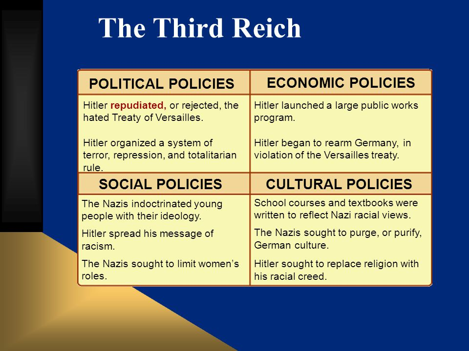 The Third Reich School courses and textbooks were written to reflect Nazi racial views. The Nazis sought to purge, or purify, German culture. Hitler s