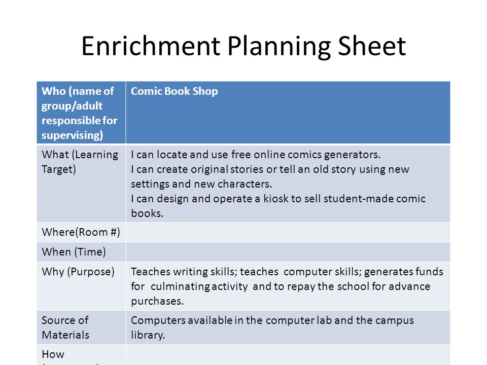 Enrichment Planning Sheet Who (name of group/adult responsible for supervising) Comic Book Shop What (Learning Target) I can locate and use free online comics generators.