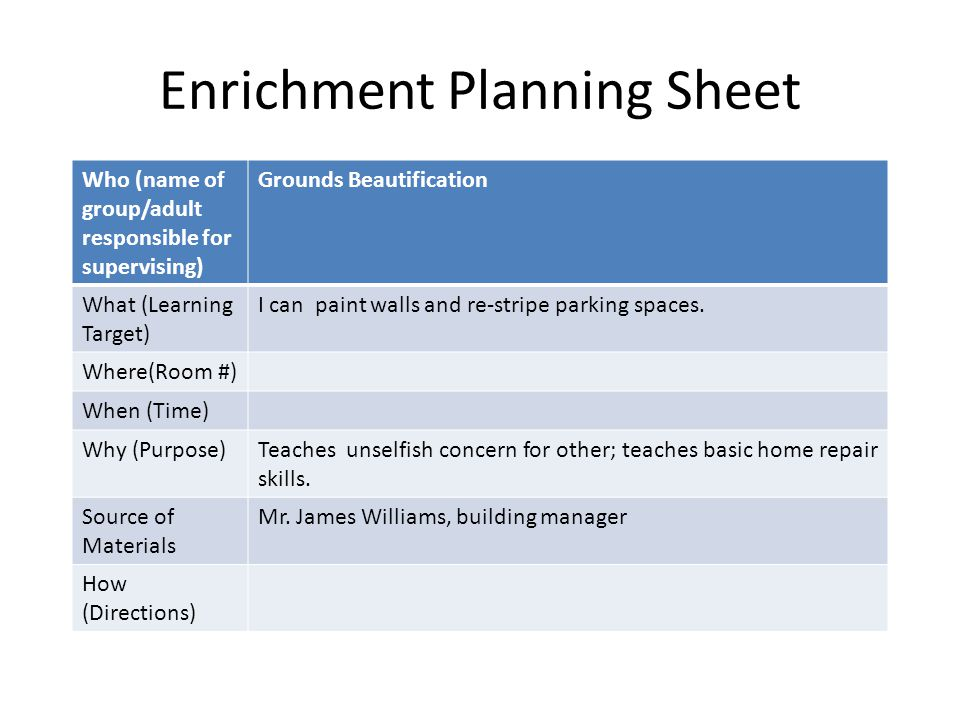 Enrichment Planning Sheet Who (name of group/adult responsible for supervising) Grounds Beautification What (Learning Target) I can paint walls and re-stripe parking spaces.