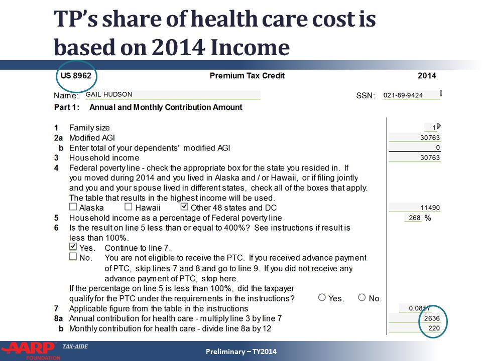TAX-AIDE TP's share of health care cost is based on 2014 Income Preliminary – TY2014