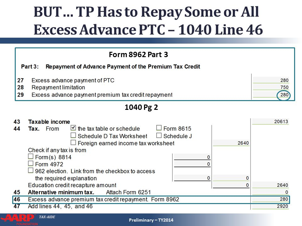 TAX-AIDE BUT… TP Has to Repay Some or All Excess Advance PTC – 1040 Line 46 Preliminary – TY2014 1040 Pg 2 Form 8962 Part 3
