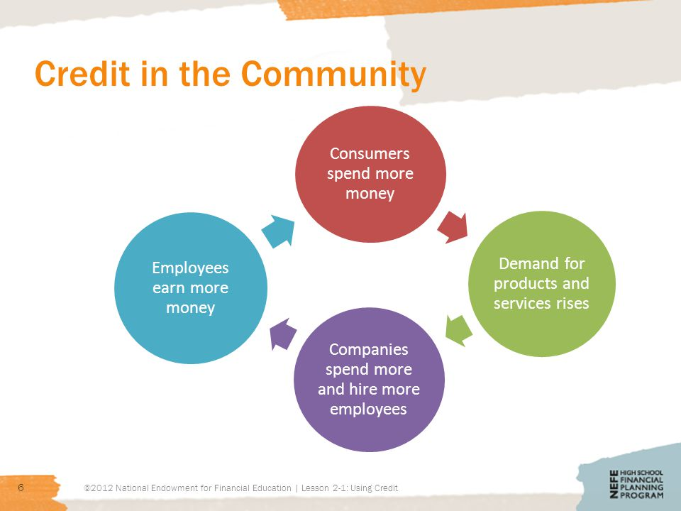 Credit in the Community ©2012 National Endowment for Financial Education | Lesson 2-1: Using Credit 6 Consumers spend more money Demand for products a