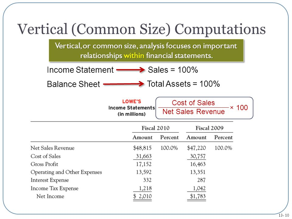 13- 10 Vertical (Common Size) Computations Vertical, or common size, analysis focuses on important relationships within financial statements.