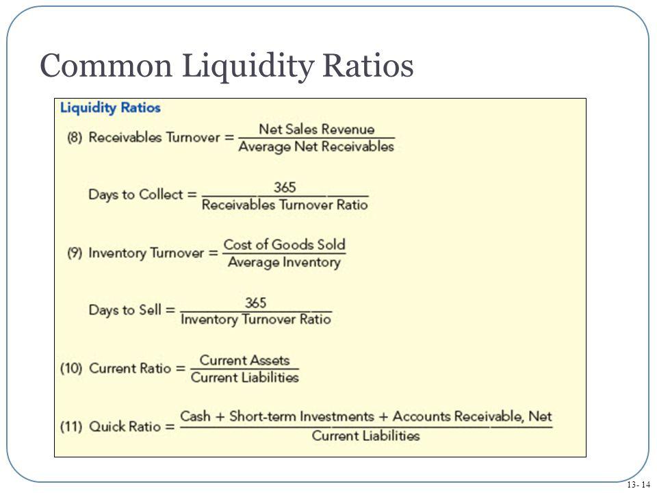 13- 14 Common Liquidity Ratios