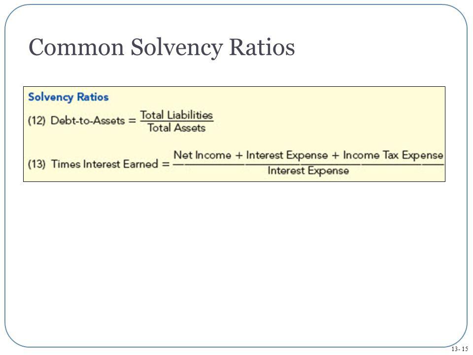 13- 15 Common Solvency Ratios