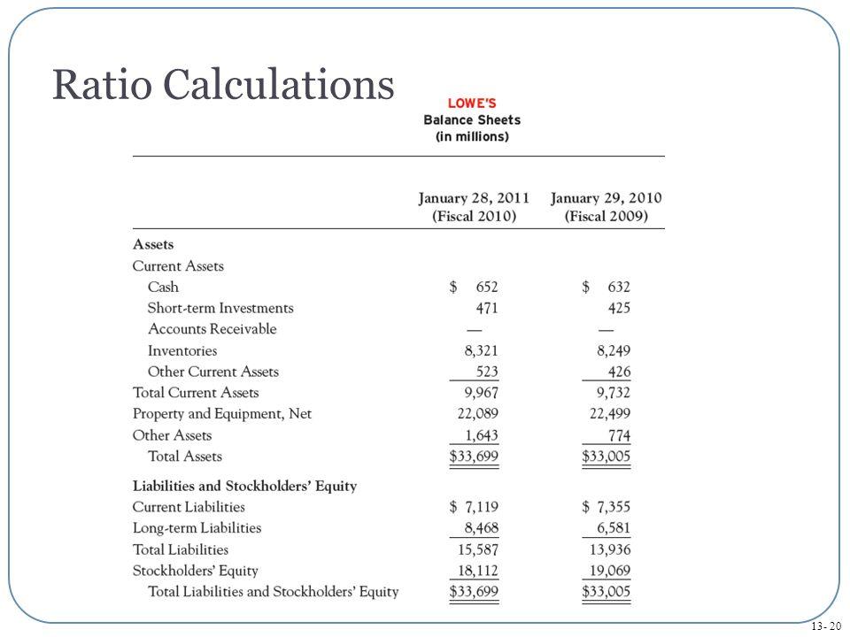 13- 20 Ratio Calculations