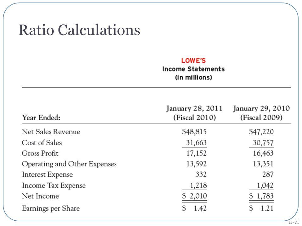 13- 21 Ratio Calculations