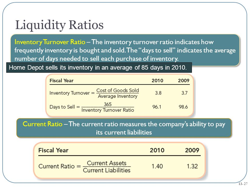 13- 27 Liquidity Ratios Inventory Turnover Ratio – The inventory turnover ratio indicates how frequently inventory is bought and sold.