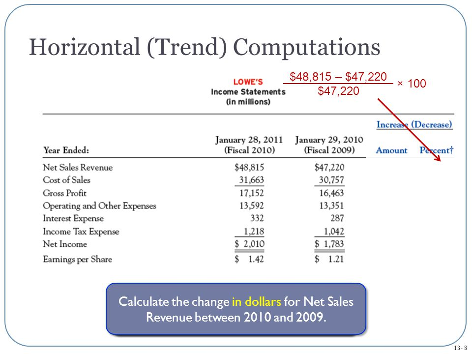 13- 8 Now let's look at the remainder of the trend analysis of the Income Statement.