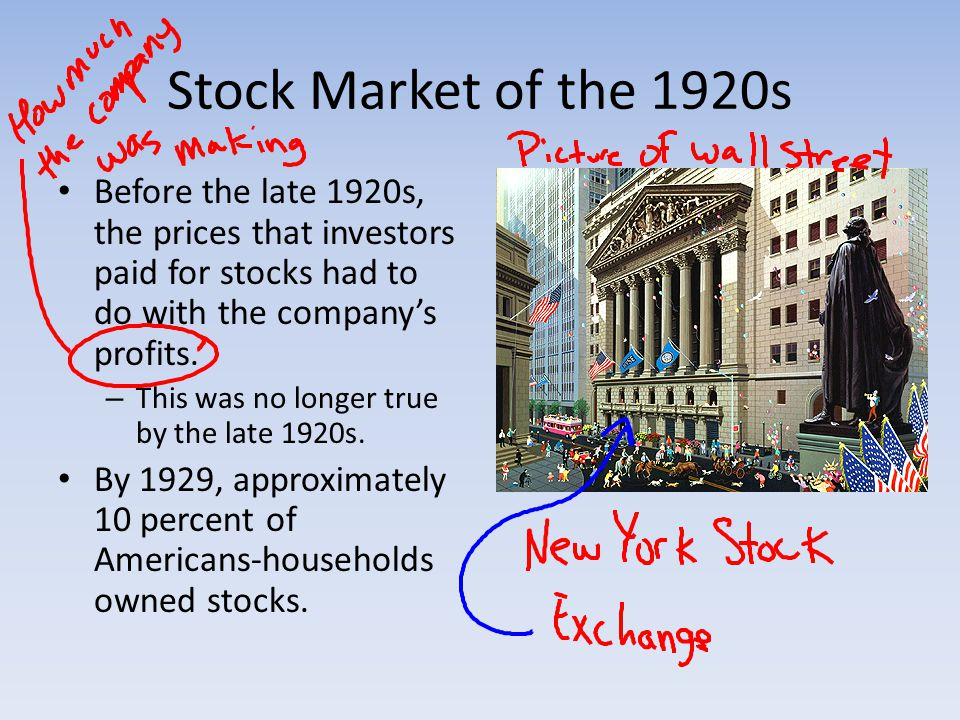 Stock Market of the 1920s Before the late 1920s, the prices that investors paid for stocks had to do with the company's profits.