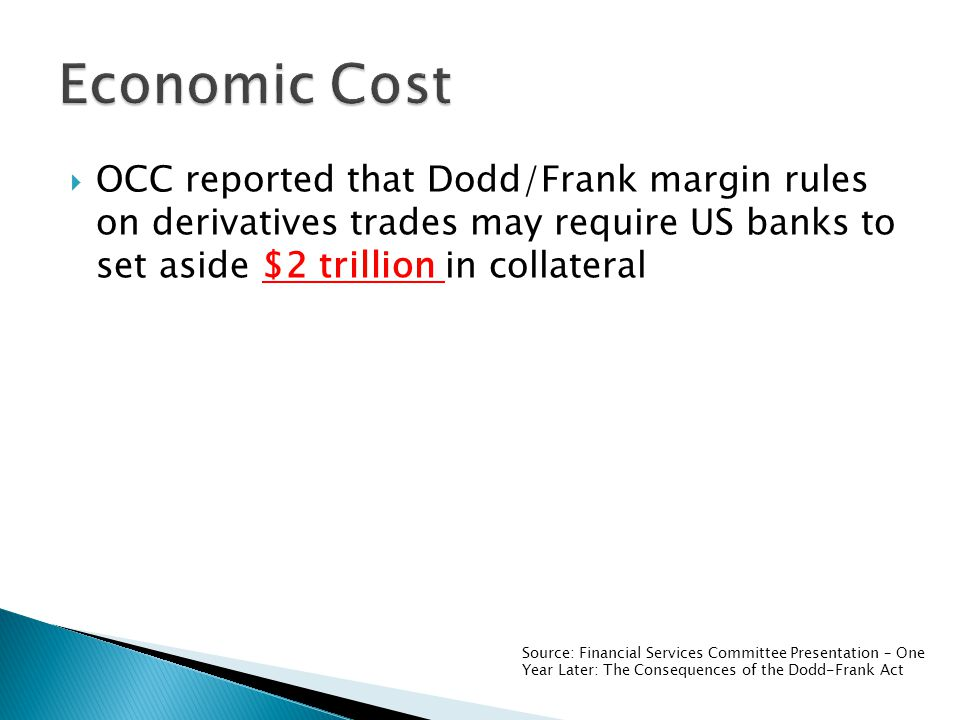  OCC reported that Dodd/Frank margin rules on derivatives trades may require US banks to set aside $2 trillion in collateral Source: Financial Services Committee Presentation – One Year Later: The Consequences of the Dodd-Frank Act