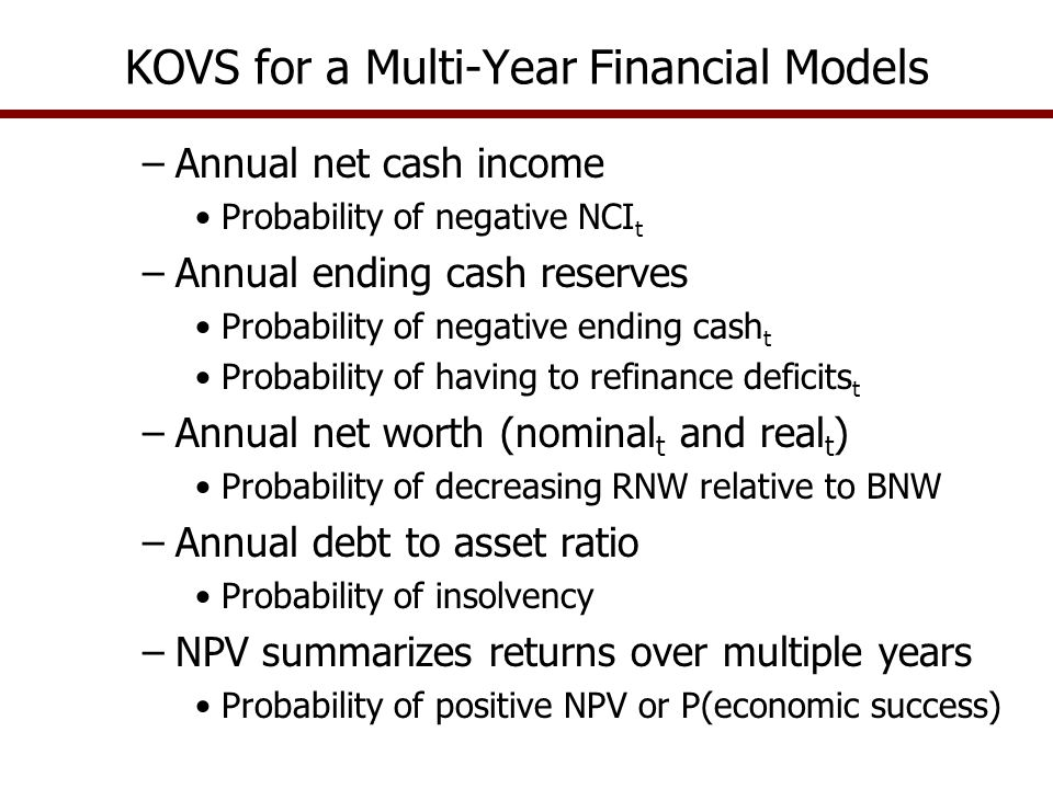 KOVS for a Multi-Year Financial Models –Annual net cash income Probability of negative NCI t –Annual ending cash reserves Probability of negative ending cash t Probability of having to refinance deficits t –Annual net worth (nominal t and real t ) Probability of decreasing RNW relative to BNW –Annual debt to asset ratio Probability of insolvency –NPV summarizes returns over multiple years Probability of positive NPV or P(economic success)