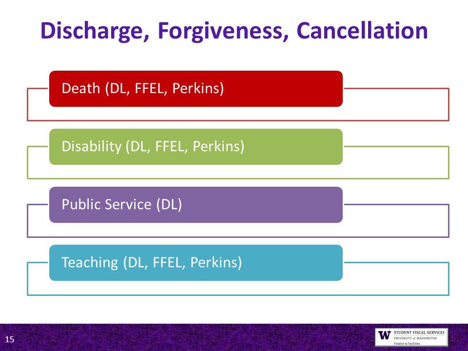 15 Discharge, Forgiveness, Cancellation Death (DL, FFEL, Perkins)Disability (DL, FFEL, Perkins)Public Service (DL)Teaching (DL, FFEL, Perkins)