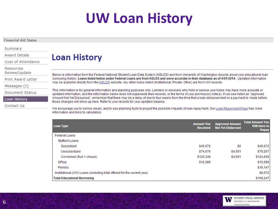 6 UW Loan History