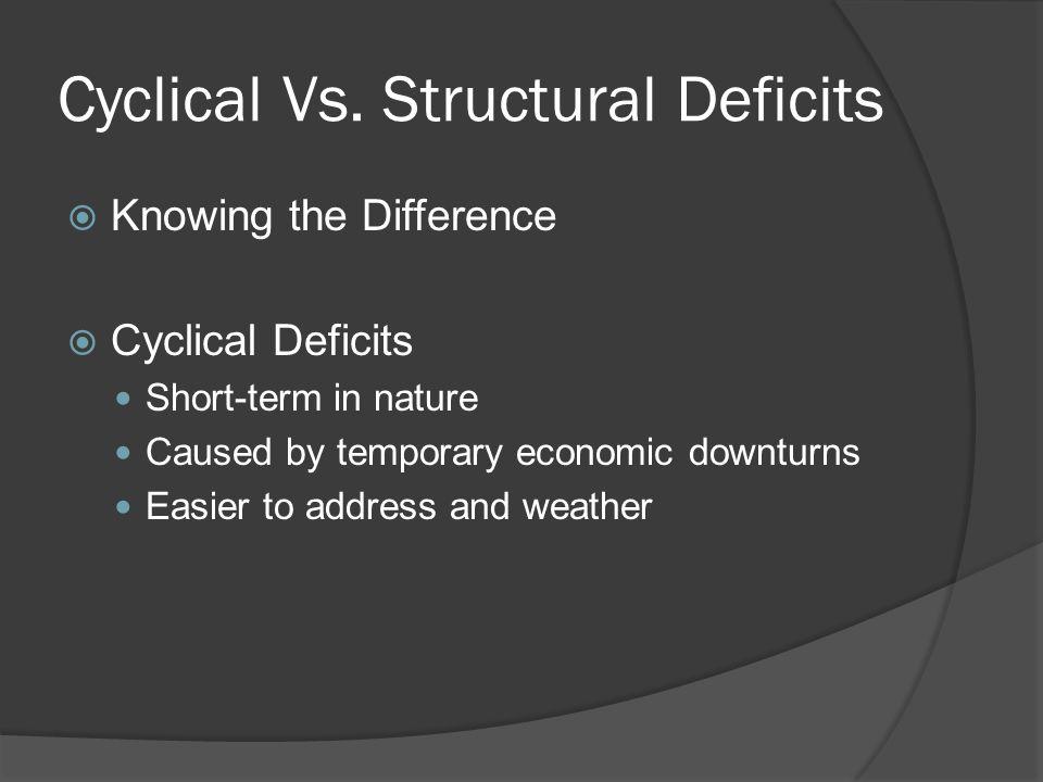 Cyclical Vs.
