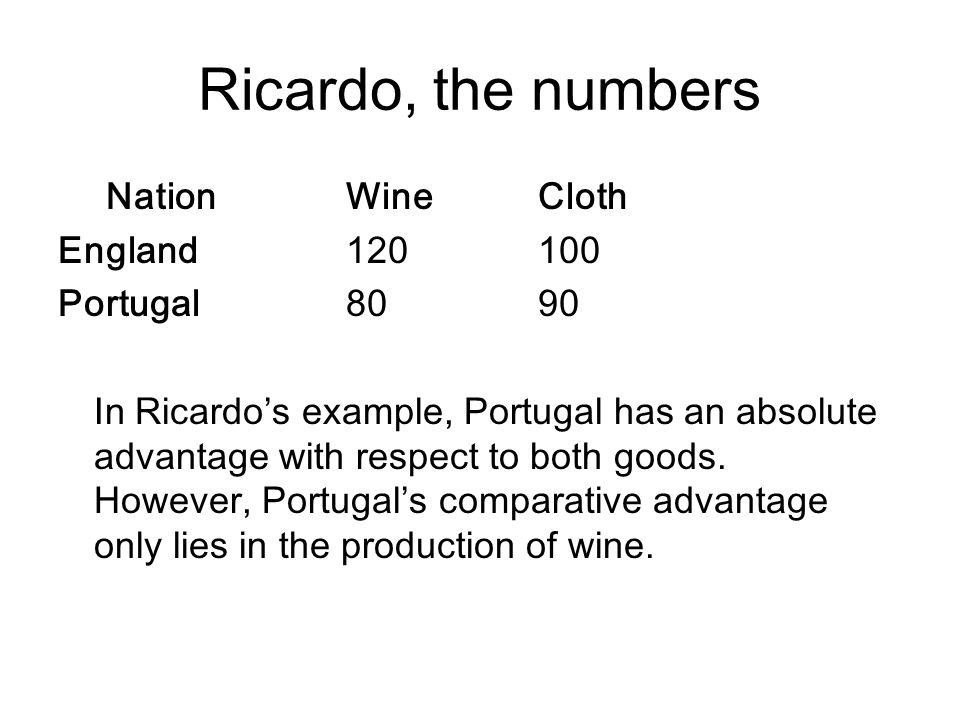 Ricardo, the numbers NationWineCloth England120100 Portugal8090 In Ricardo's example, Portugal has an absolute advantage with respect to both goods.