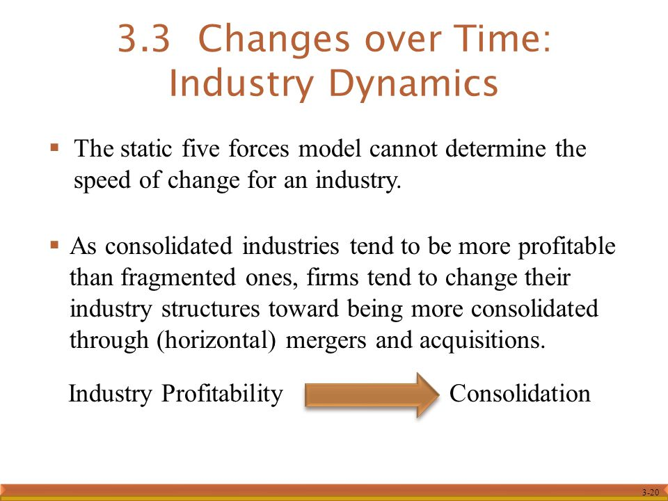 3-20  The static five forces model cannot determine the speed of change for an industry.  As consolidated industries tend to be more profitable than