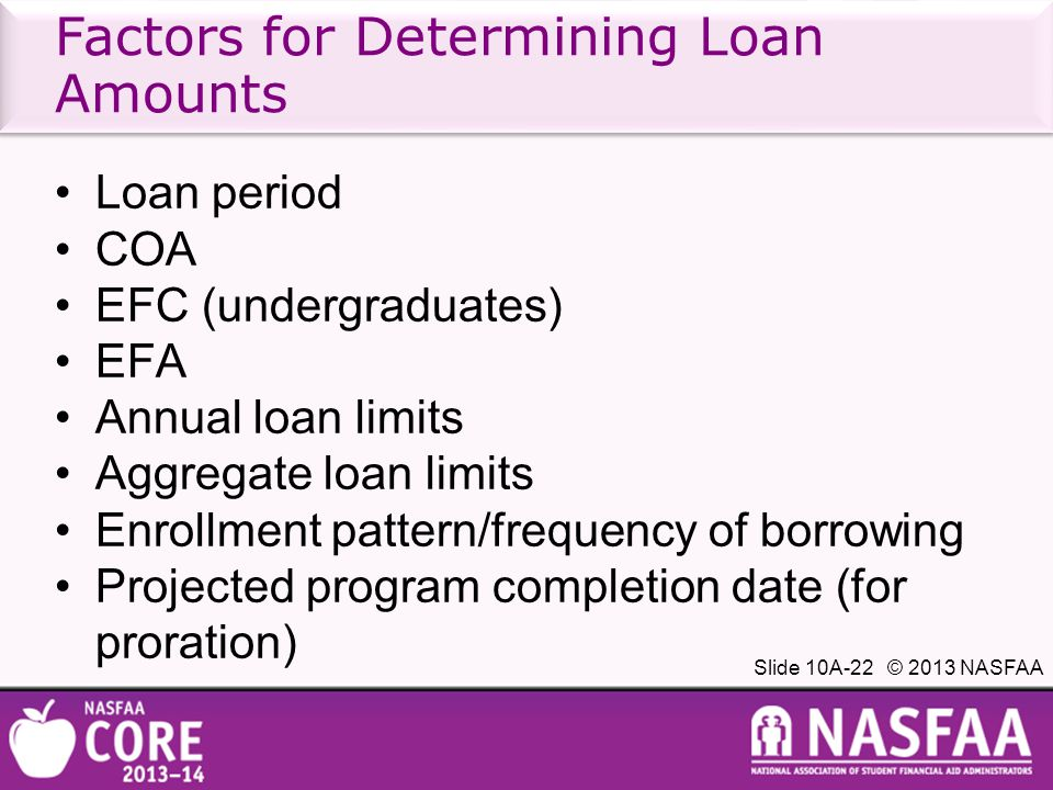 Slide 10A-22 © 2013 NASFAA Loan period COA EFC (undergraduates) EFA Annual loan limits Aggregate loan limits Enrollment pattern/frequency of borrowing Projected program completion date (for proration) Factors for Determining Loan Amounts