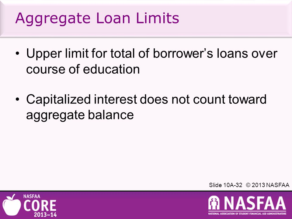 Slide 10A-32 © 2013 NASFAA Upper limit for total of borrower's loans over course of education Capitalized interest does not count toward aggregate balance Aggregate Loan Limits