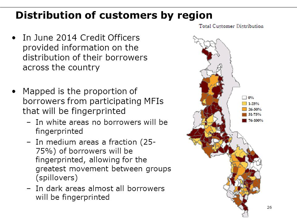 Distribution of customers by region In June 2014 Credit Officers provided information on the distribution of their borrowers across the country Mapped