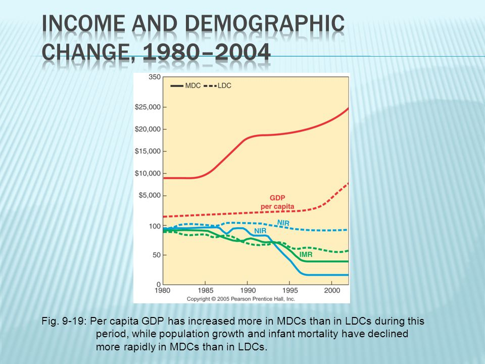  For most of the twentieth century, self-sufficiency, or balanced growth, was the more popular of the development alternatives.