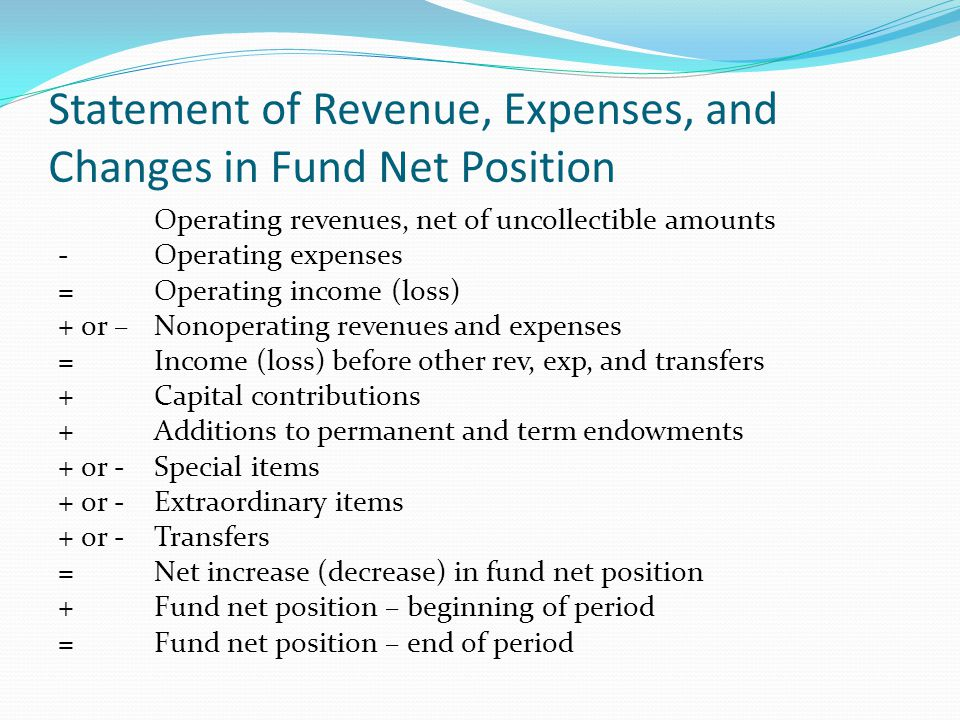 Statement of Revenue, Expenses, and Changes in Fund Net Position Operating revenues, net of uncollectible amounts - Operating expenses = Operating inc