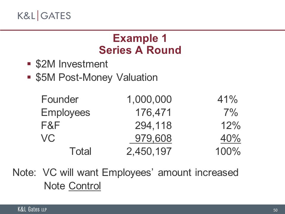 50 Example 1 Series A Round  $2M Investment  $5M Post-Money Valuation Founder1,000,000 41% Employees 176,471 7% F&F 294,118 12% VC 979,608 40% Total2,450,197 100% Note: VC will want Employees' amount increased Note Control