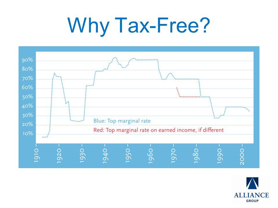 Why Tax-Free?