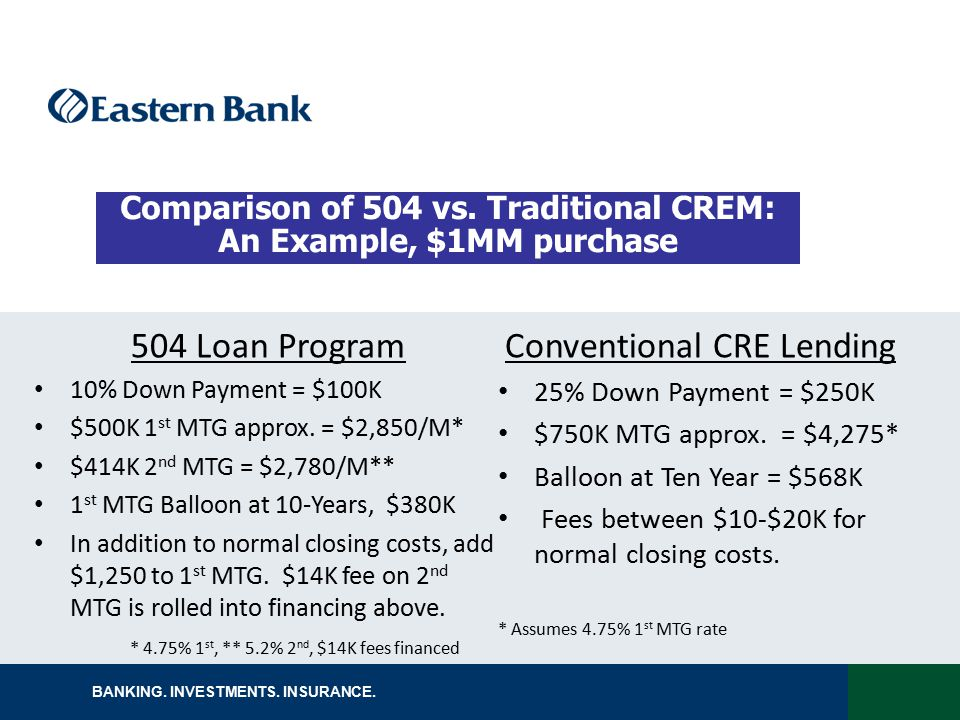 BANKING. INVESTMENTS. INSURANCE. 504 Loan Program 10% Down Payment = $100K $500K 1 st MTG approx.