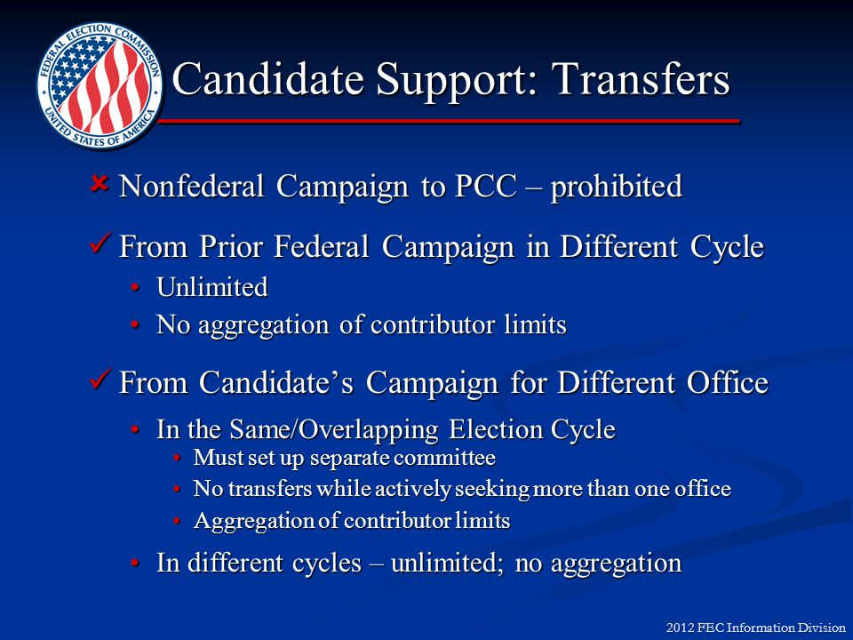 2012 FEC Information Division Repayment of Candidate Loans ► Using contributions made before election: ► May repay entire amount ► Using contributions