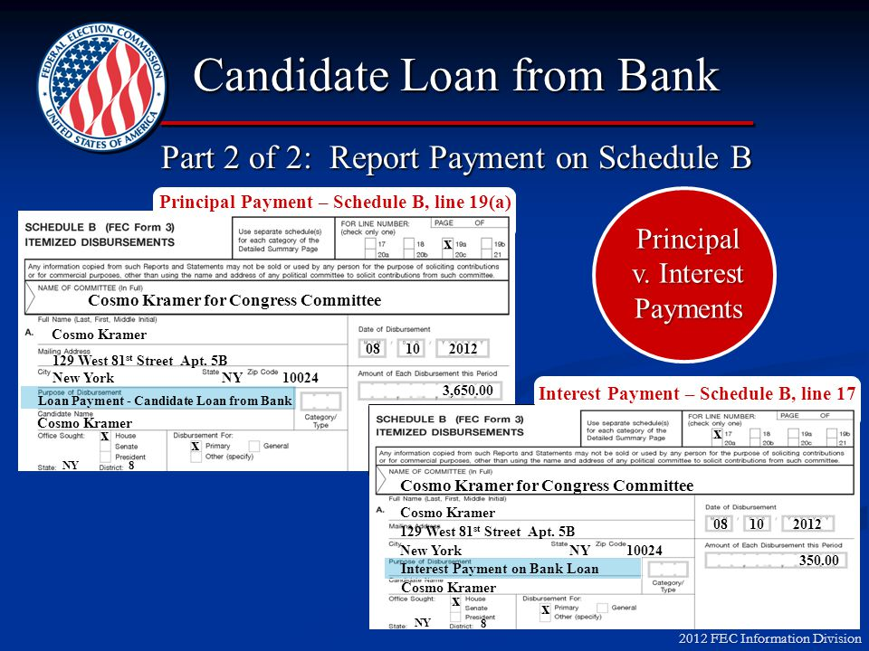 2012 FEC Information Division 50,000.003,650.00 46,350.00 06 01 201201 31 2014 9.5 x x x Loan Reporting – Schedule C, Line 13(a) Part 1 of 2: Report P