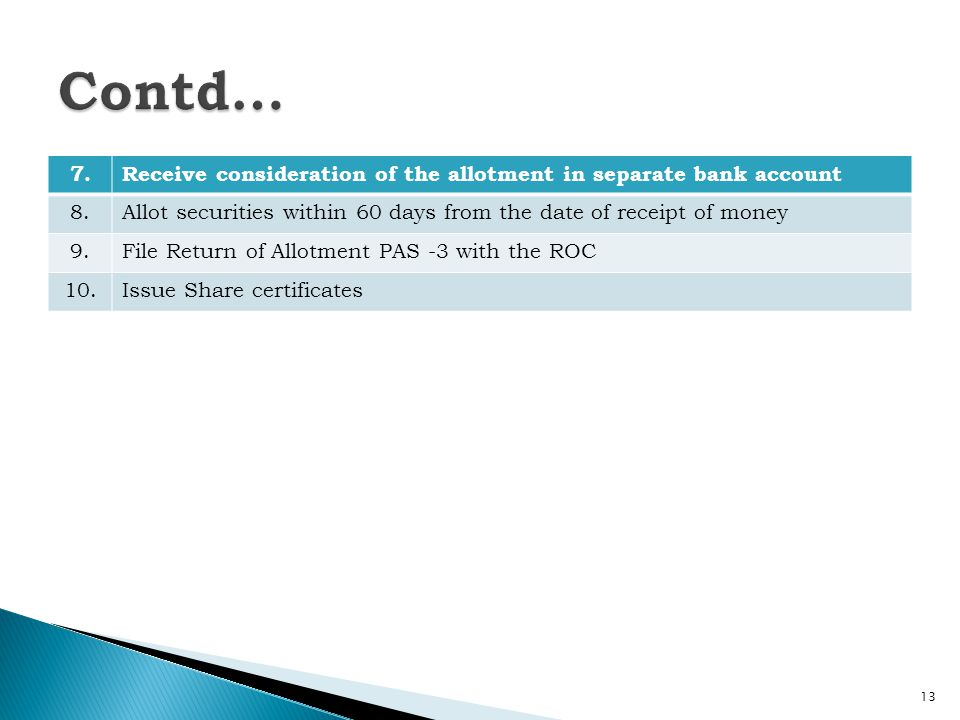 7.Receive consideration of the allotment in separate bank account 8.Allot securities within 60 days from the date of receipt of money 9.File Return of