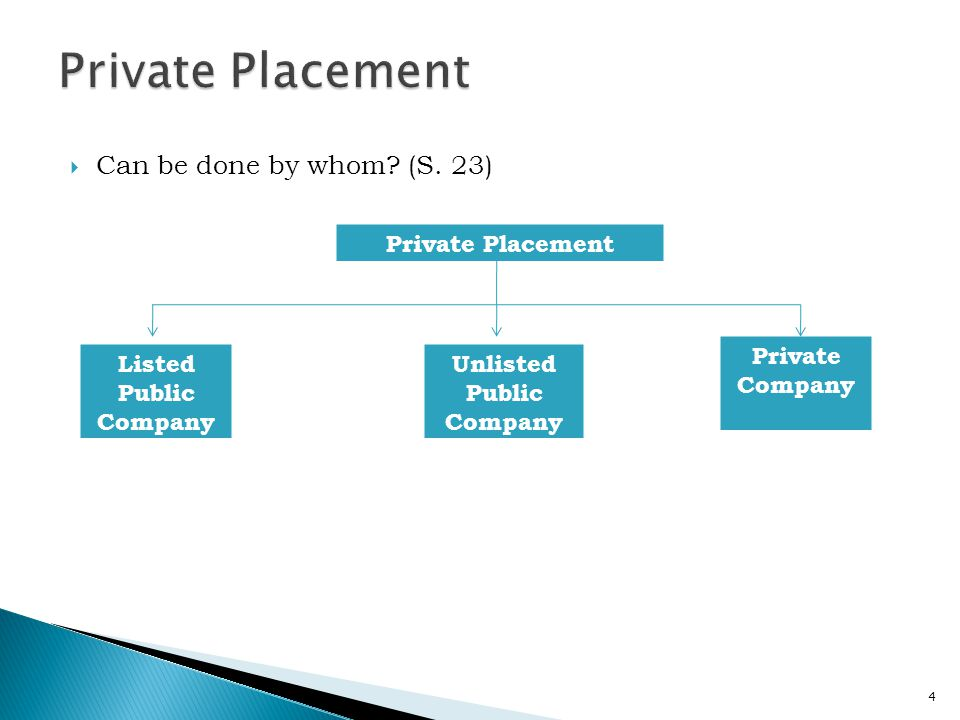  Can be done by whom? (S. 23) Private Placement Listed Public Company Unlisted Public Company Private Company 4