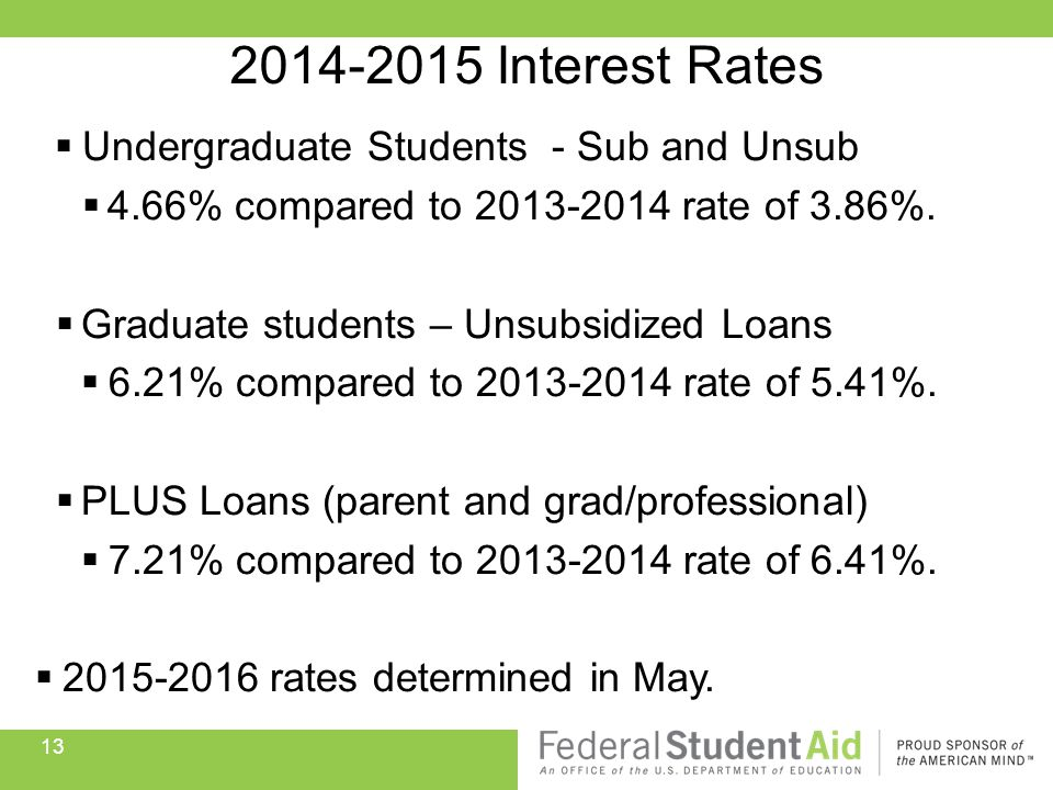  Undergraduate Students - Sub and Unsub  4.66% compared to 2013-2014 rate of 3.86%.  Graduate students – Unsubsidized Loans  6.21% compared to 201