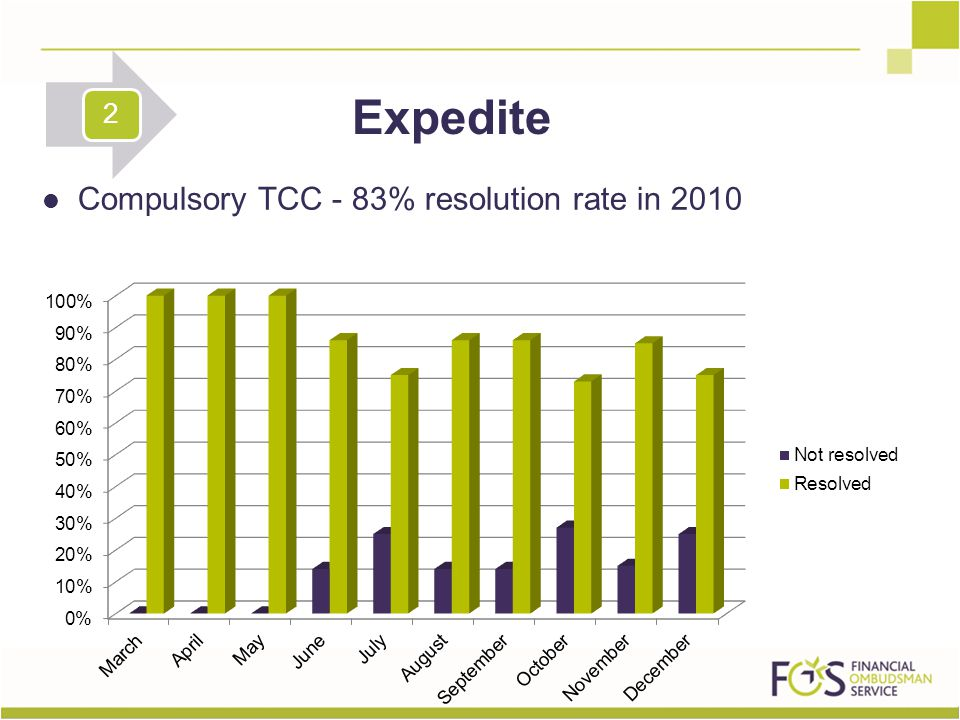 Compulsory TCC - 83% resolution rate in 2010 Expedite 2