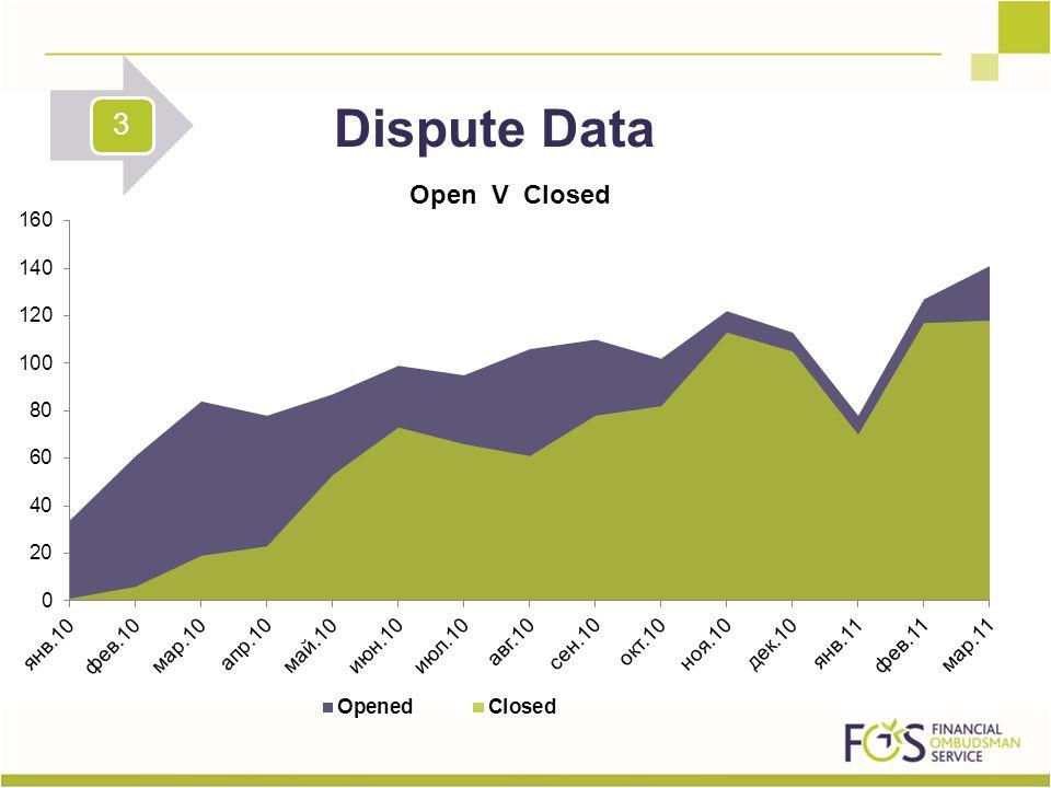 Dispute Data 3