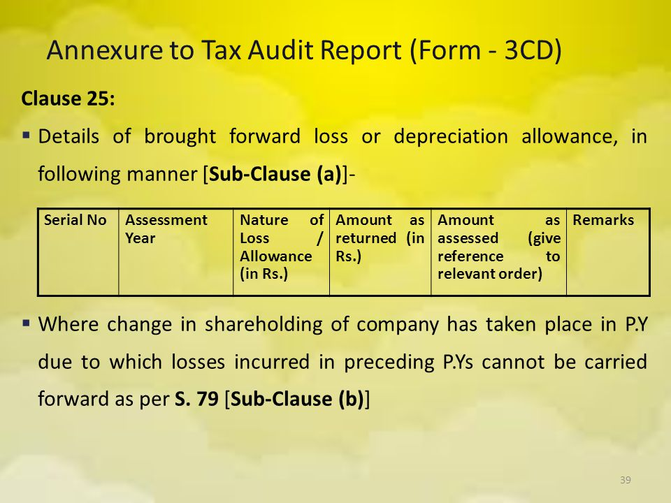 39 Annexure to Tax Audit Report (Form - 3CD) Clause 25:  Details of brought forward loss or depreciation allowance, in following manner [Sub-Clause (