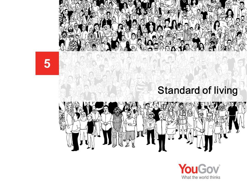 Standard of living 5
