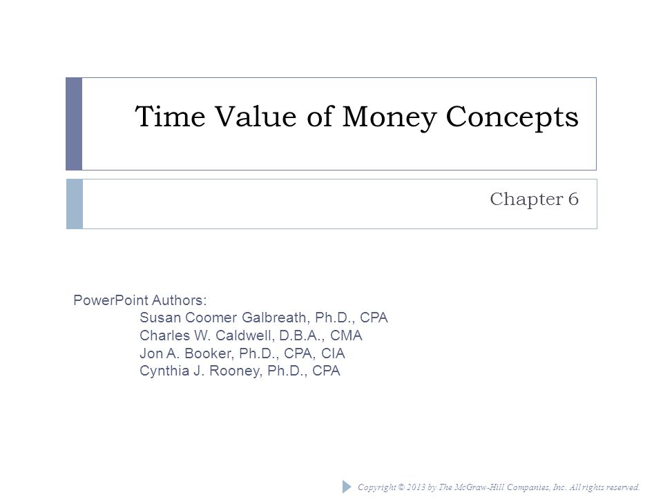 6-12 FV = PV × (1 + i ) n Future Value Future Value Present Value Present Value Interest Rate Interest Rate Number of Compounding Periods Number of Compounding Periods There are four variables needed when determining the time value of money.