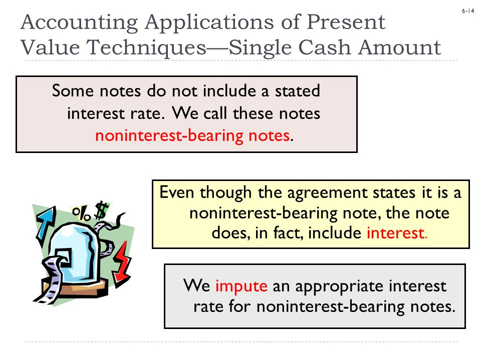6-14 Some notes do not include a stated interest rate.