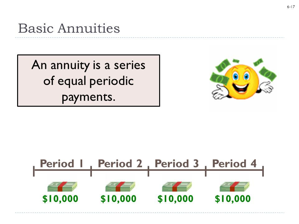 6-17 Basic Annuities An annuity is a series of equal periodic payments.