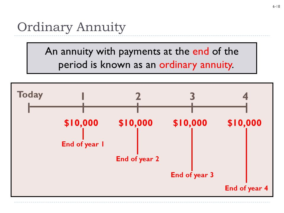 6-18 An annuity with payments at the end of the period is known as an ordinary annuity.